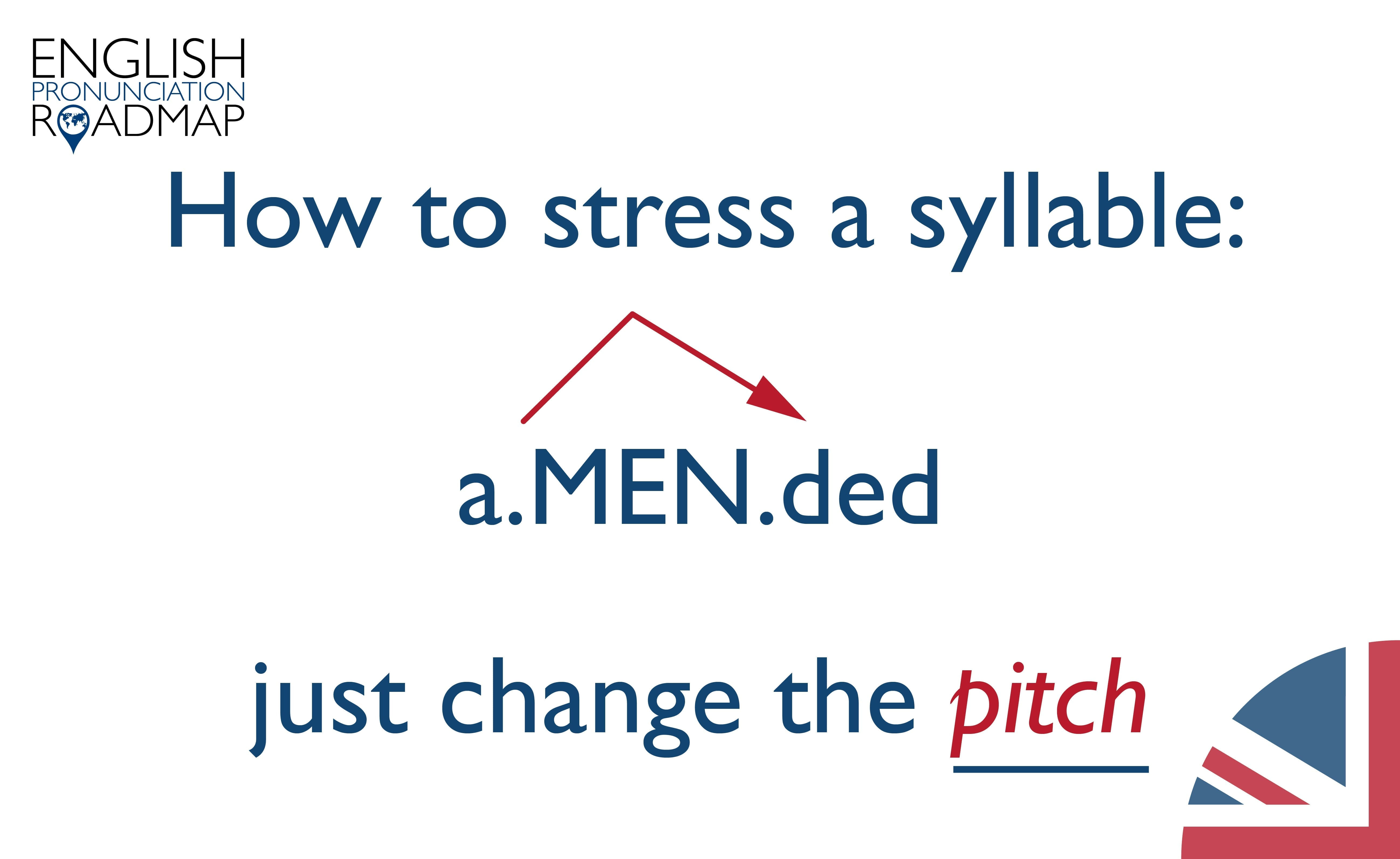 What Is A Stressed Syllable Stressed And Unstressed Syllables